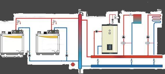 Схема котельной с коллектором отопления и гидрострелкой
